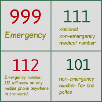 List of different emergency numbers